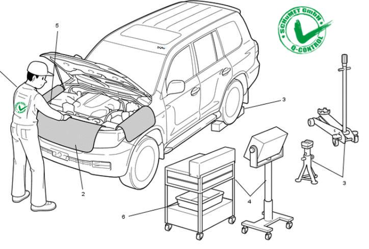 Vehicle acceptance / vehicle transfers / process optimization
